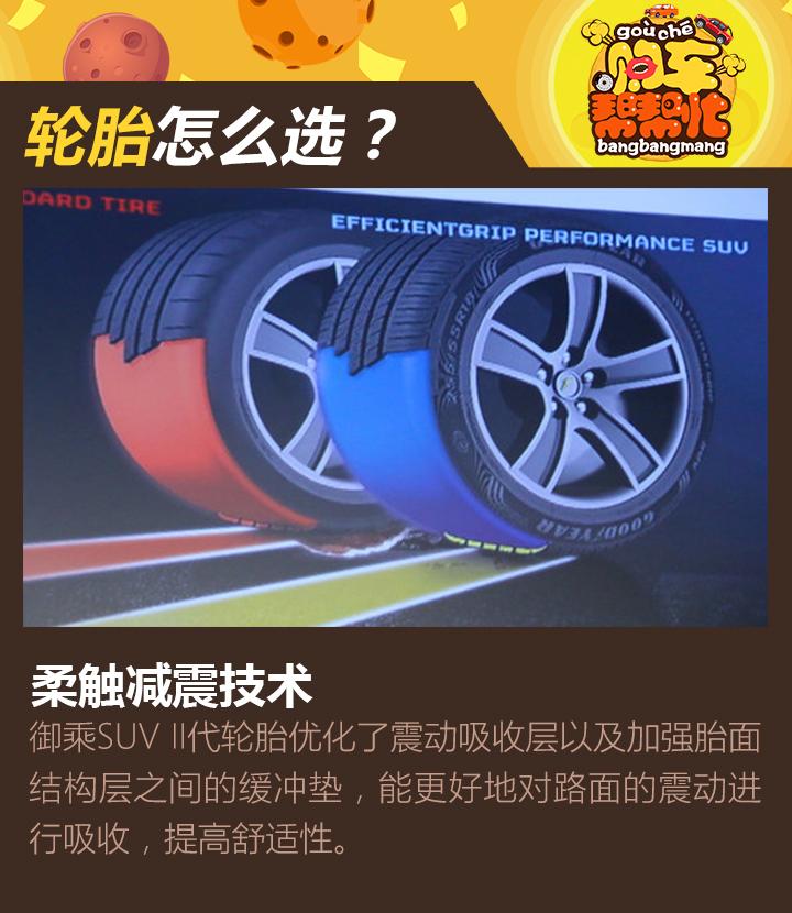 如何给自己的爱车选一款合适的轮胎?