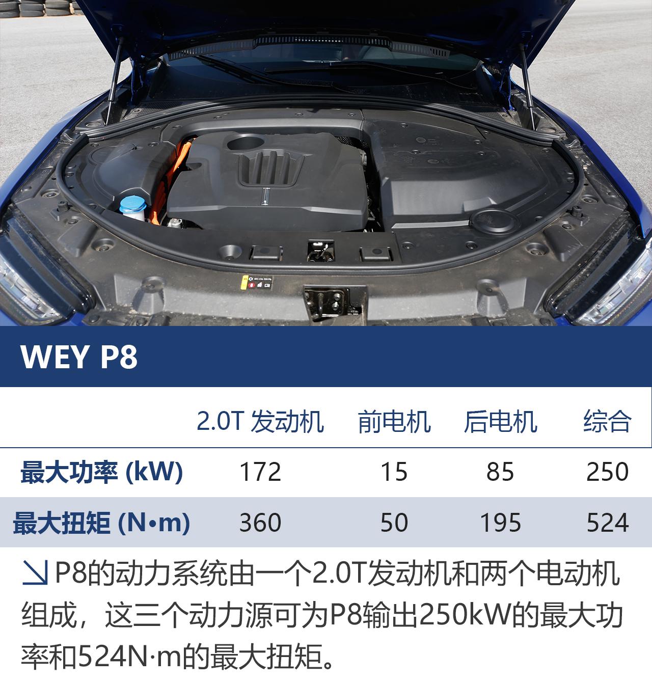插电混动新势力 WEY P8场地试驾