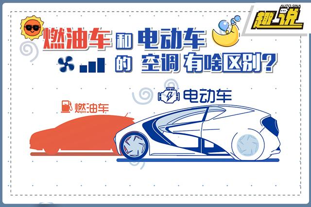 趣说|开空调车就没劲,电动车能解决问题?