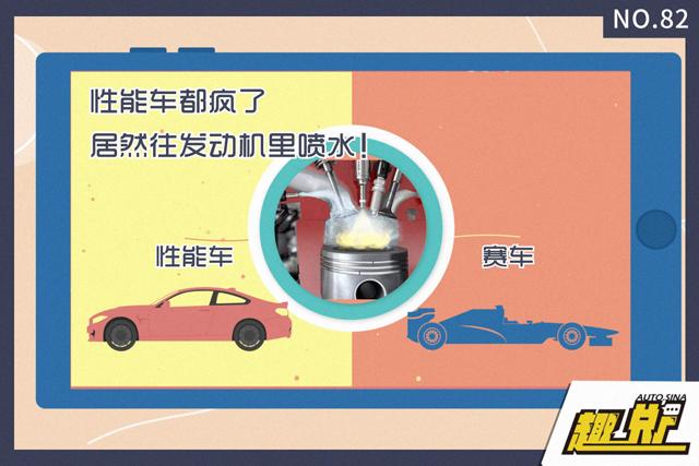 趣说|性能车都疯了 居然往发动机里喷水
