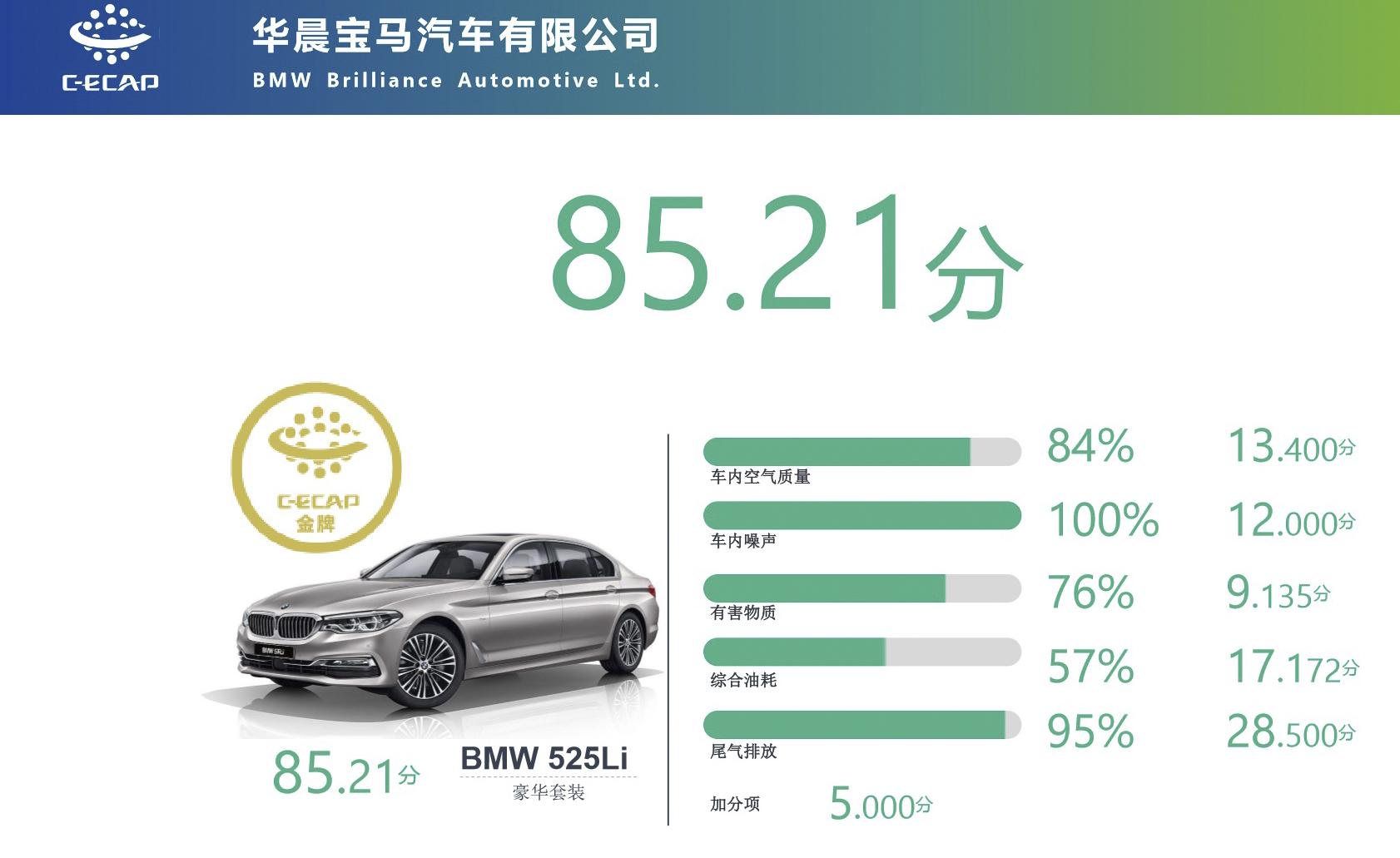 BMW 525Li 豪华套装