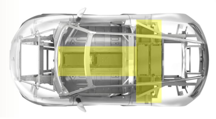 为何选择软包电池 前途汽车电池技术解析