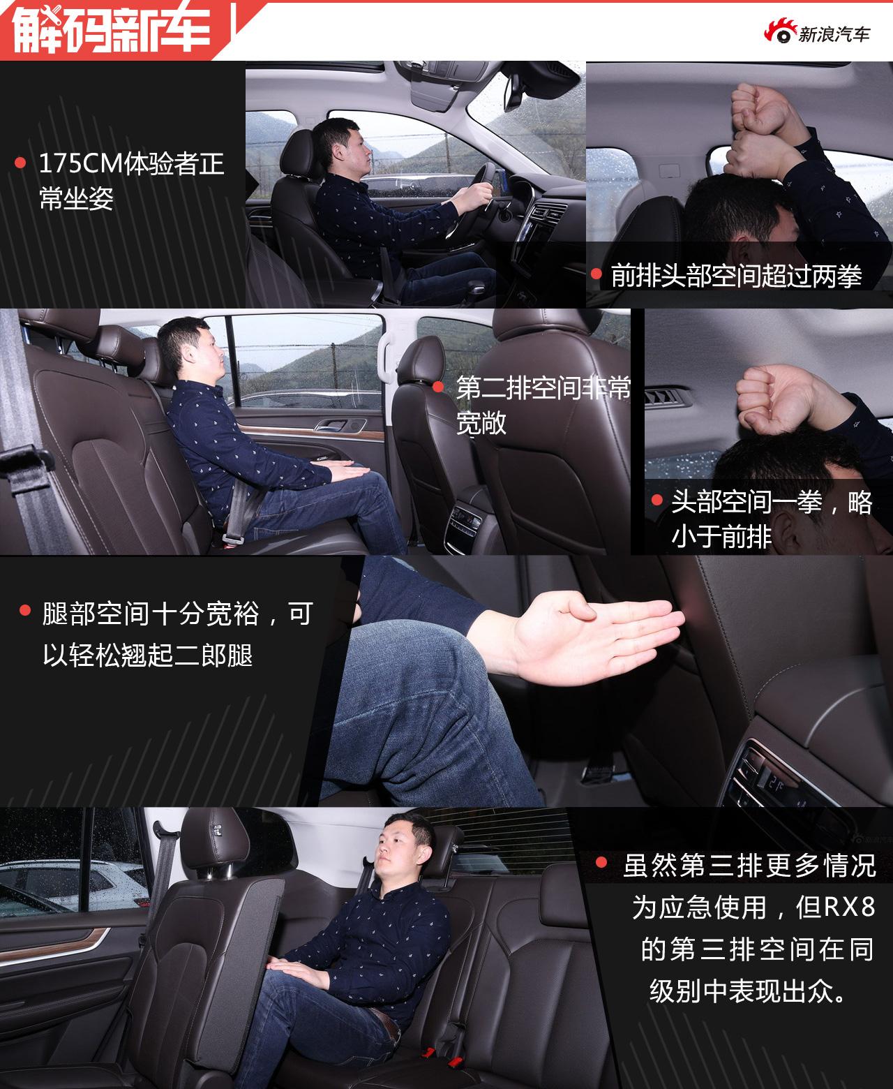 20万就能买到的豪华SUV 上汽荣威RX8解码