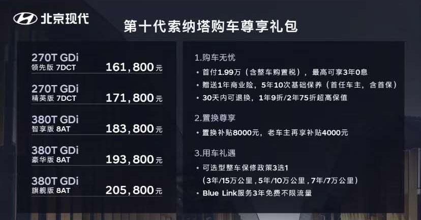 韩流再起 北京现代第十代索纳塔上市 售16.18万起