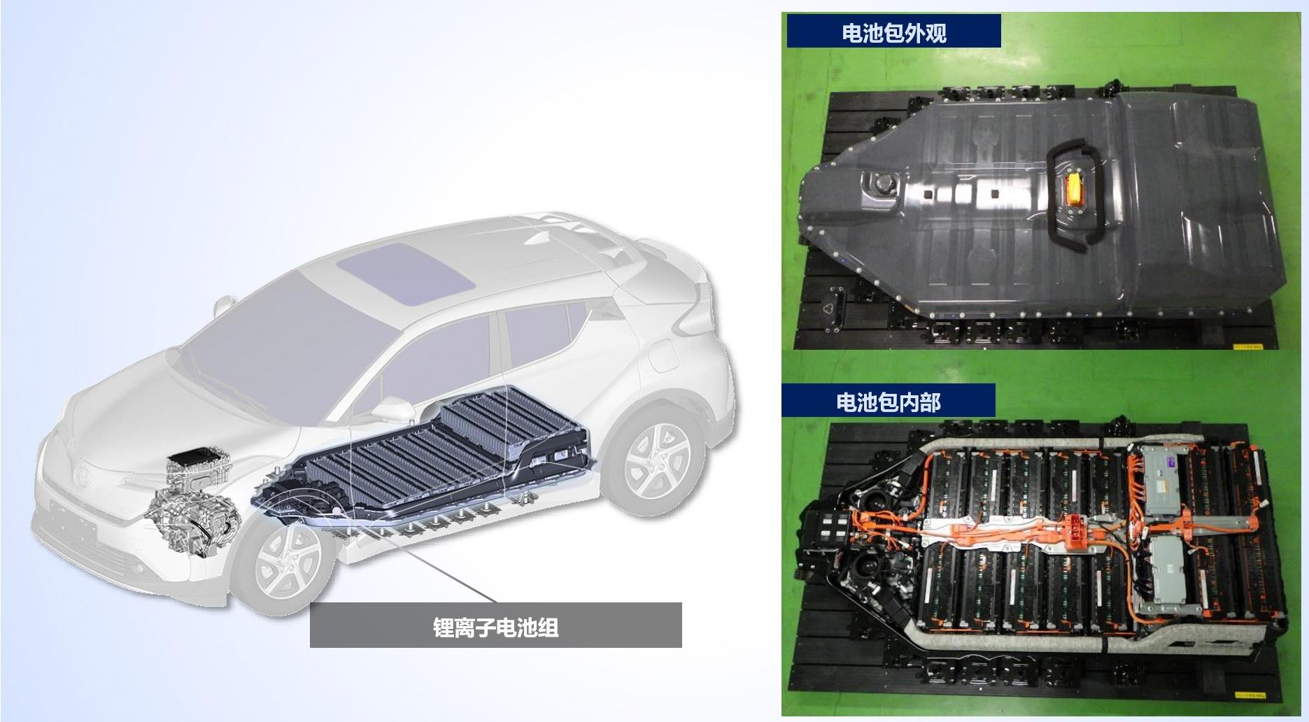深思熟虑 厚积薄发 丰田终涉足纯电动车领域