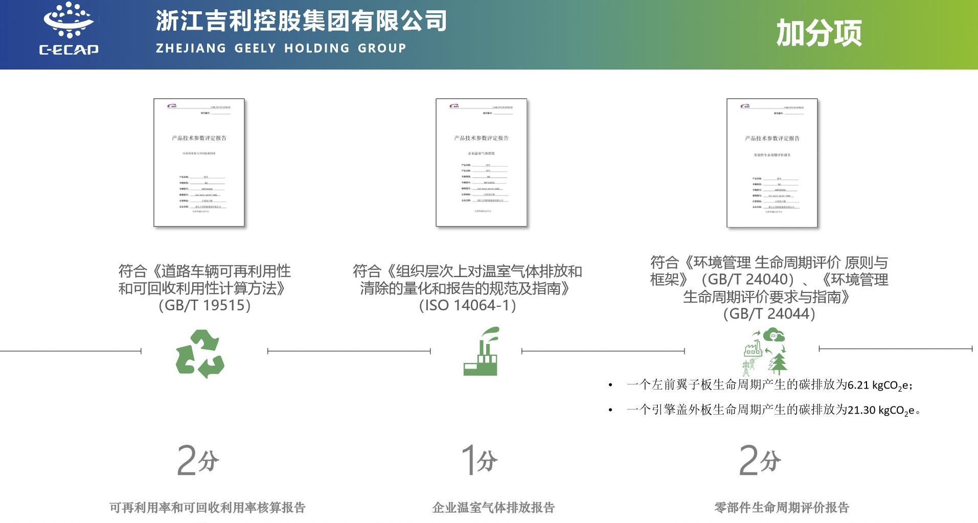 主机厂提供的三种报告,属于加分项。