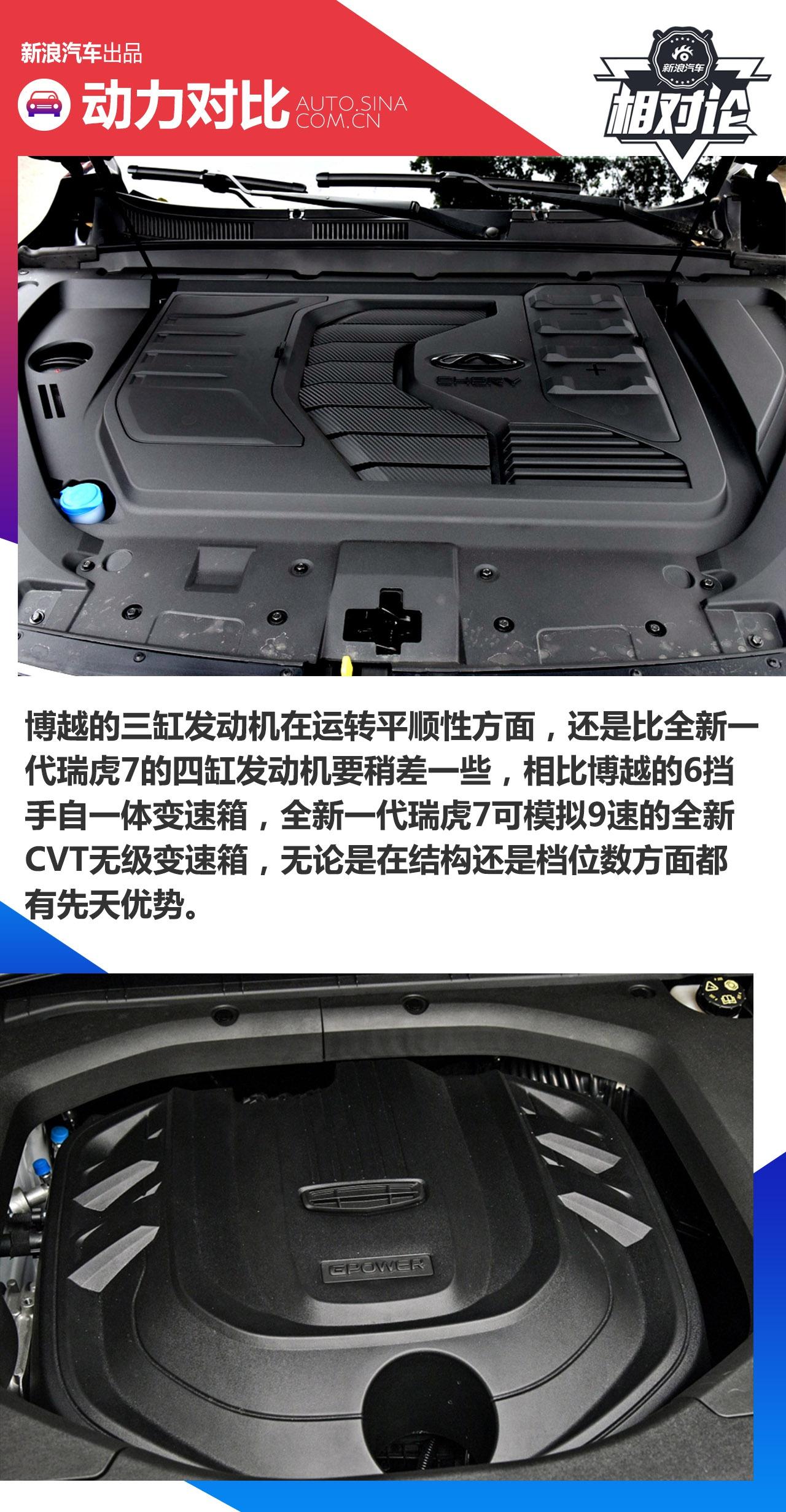 10万元自主紧凑型SUV如何选?奇瑞全新一代瑞虎7对比吉利博越