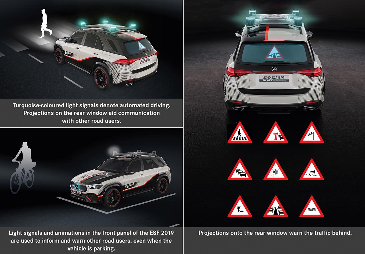 奔驰ESF2019中网和后风挡玻璃可显示的信息内容