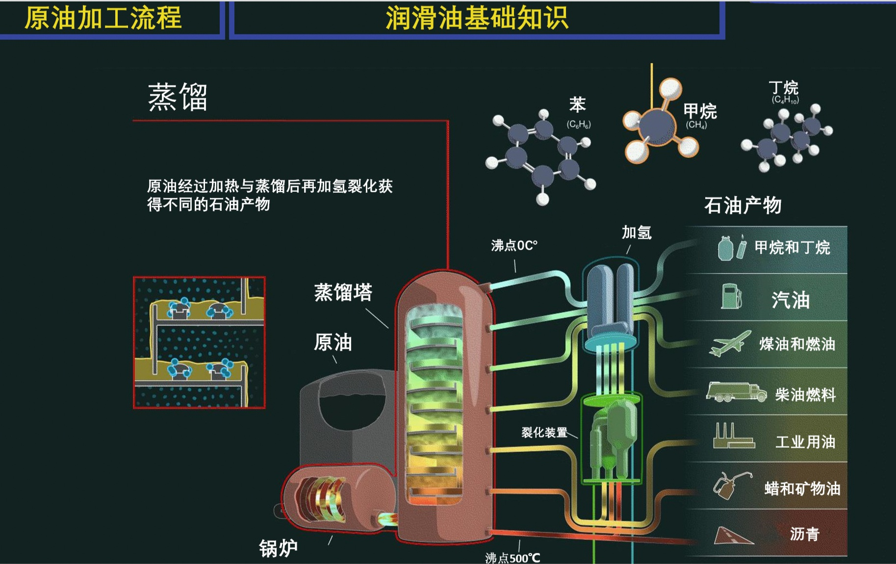 什么才是真正的全合成机油?你可能被忽悠了