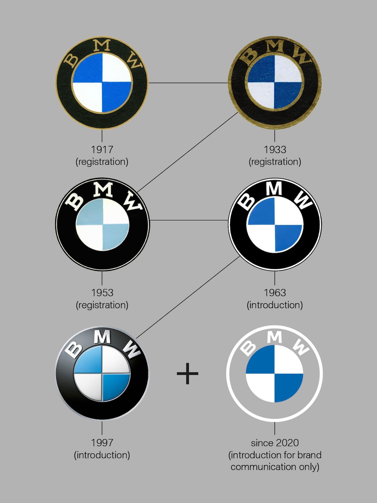 以简单到极致为追求 汽车品牌相继更换标识