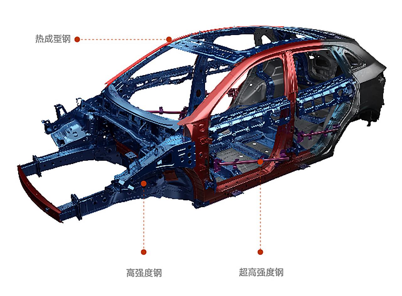 白车身采用多重高强度钢板