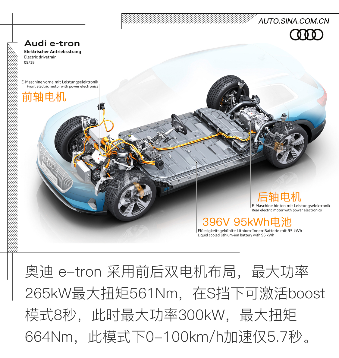 年末盘点 传统车企的新能源玩得怎么样?