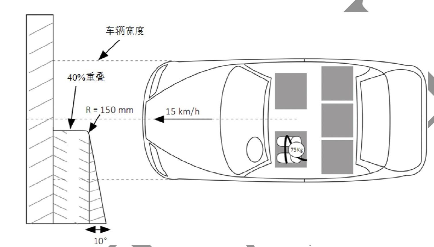 图注:中保研 车头低速碰撞示意图