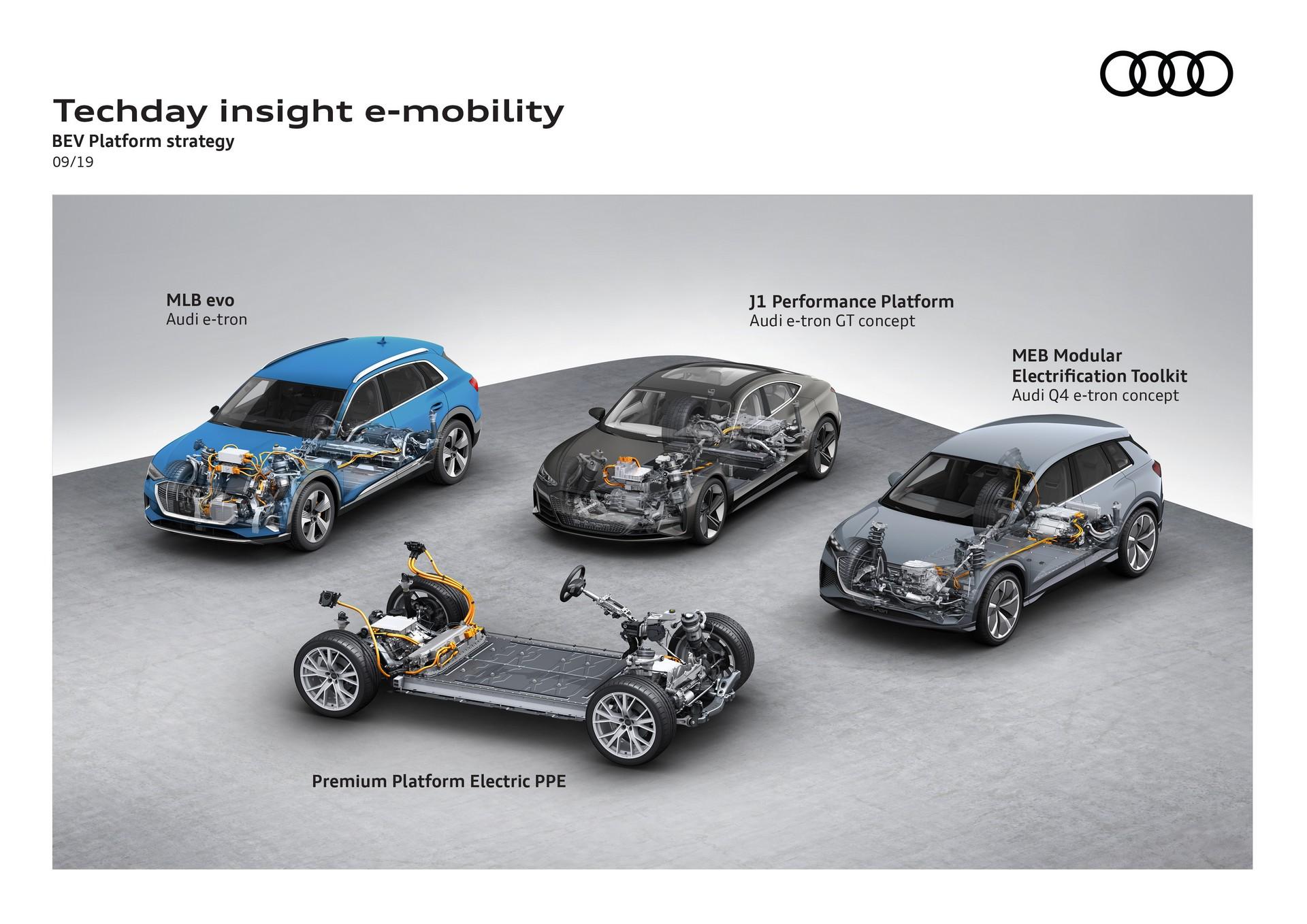 奥迪4大电动车平台