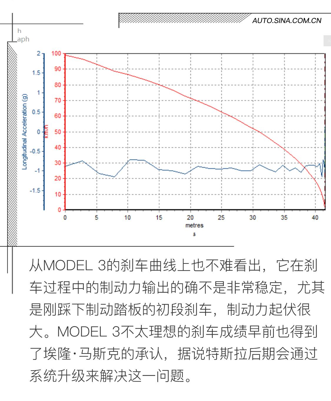 特殊的对决 名爵6新能源对比MODEL 3