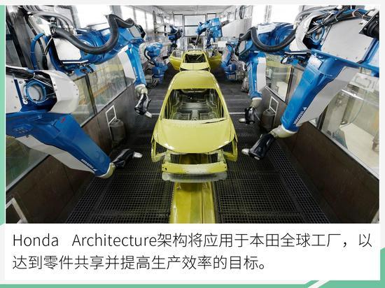 全球整合五大车系 本田新一代架构将于明年发布