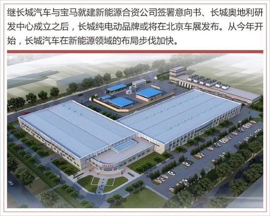 长城推进新能源 北京车展或发布纯电动品牌