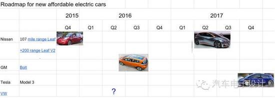 电动车是不是垃圾?工程师的理性反思