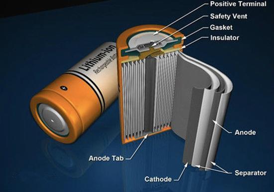 荷兰开发新锂电池技术图片