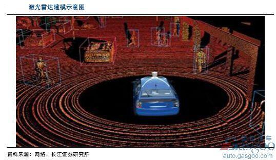 激光雷达扫描生成的图像