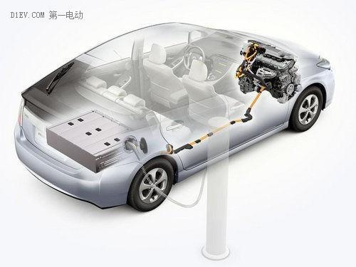"""动力电池回收试点启动 企业临""""零散差""""难题"""