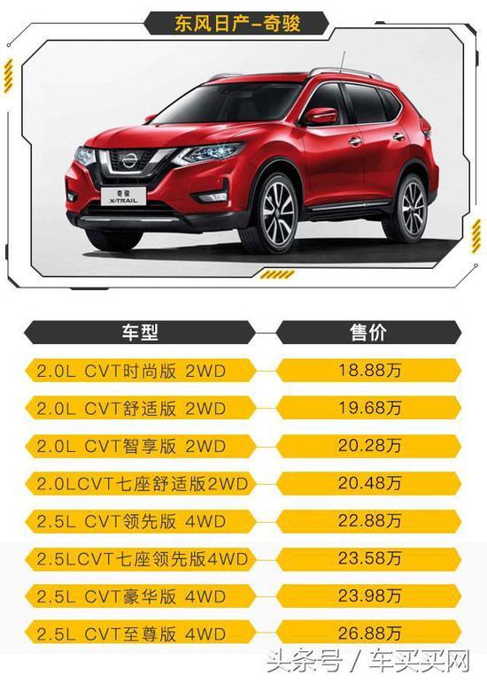 一周新车回顾 高性价比上市新车