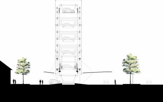 充电塔楼一次解决电动汽车两个难题