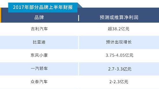 细读财报:李书福赚了20个众泰的利润