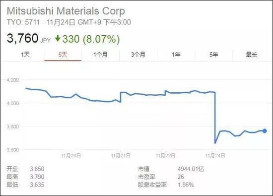 三菱承认材料数据造假