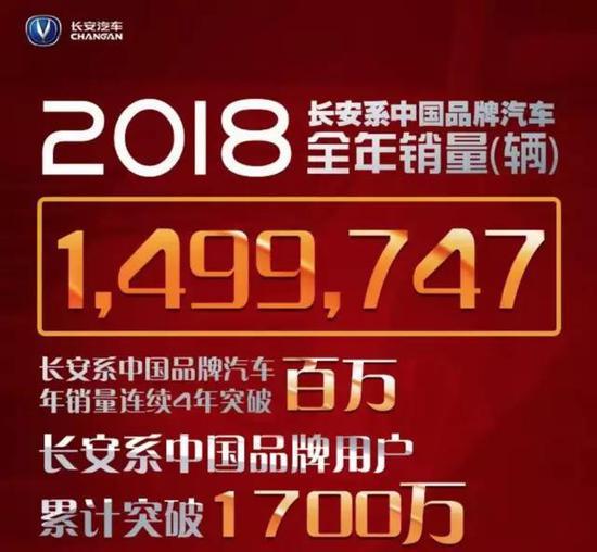 """车企2018年报抢先读:上汽日赚1亿 宁德时代意外""""掉血"""""""