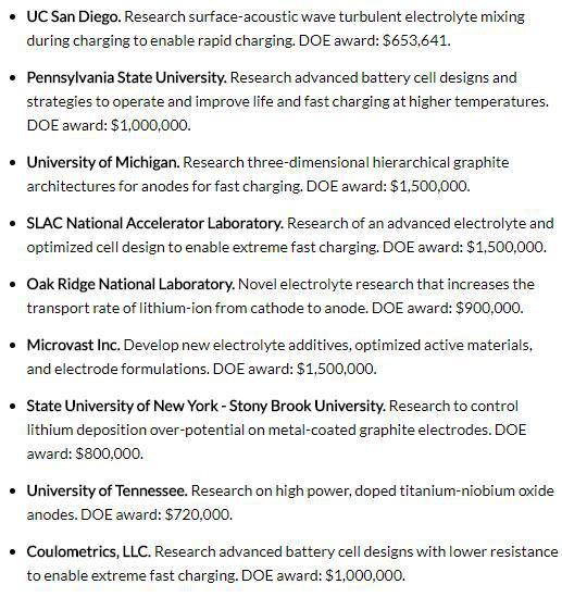 美国能源部斥资1900万美元 助力12个电动车及快充技术研究