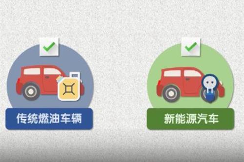 热浪|双积分管理办法将修改 明确了2021-2023年新能源汽车积分比例