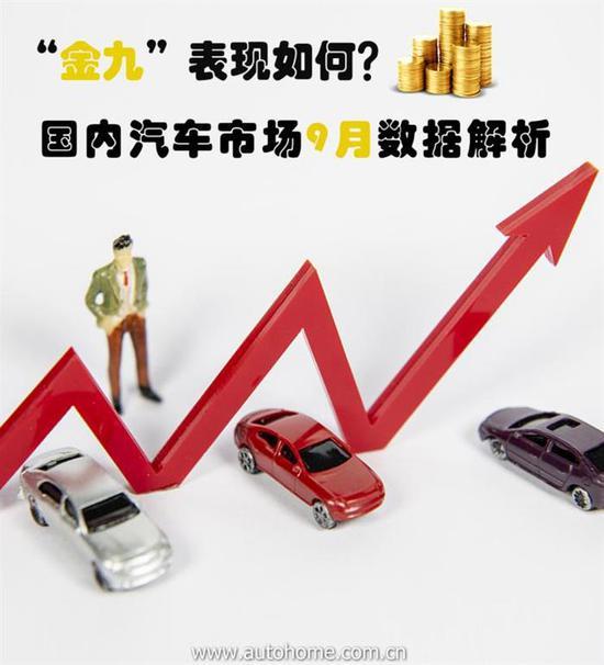 """""""金九""""表现如何 汽车市场9月数据解析"""
