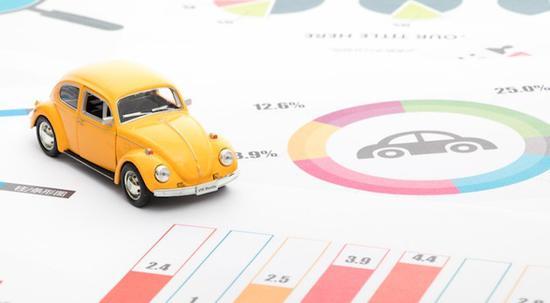 原材料价格上涨 汽车业利润同比下滑4.7%