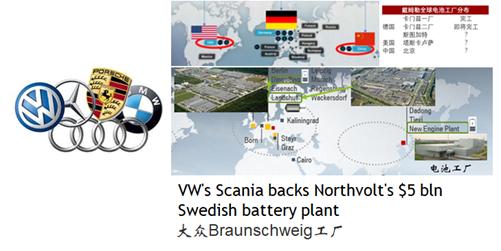 零部件退后,整车厂向前:德国车企的电动化战略协同趋向