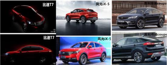 中大型跨界SUV:北汽幻速T7、东风小康风光iX-5、吉利博瑞COUPE