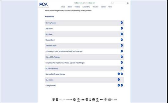 FCA新5年规划展示或不包含菲亚特、克莱斯勒-新浪汽车