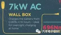 2)快充:早期以50kW作为蓝本,需要2个小时快充。