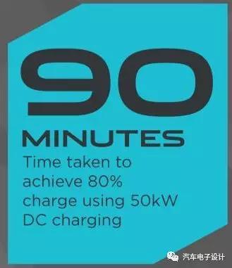 由于现有的充电功率在持续上升,这个数字上升到了150KW。
