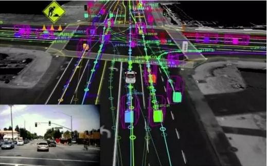 北京出台自动驾驶测试标准三问题:谁来管?偏向谁?谁适合