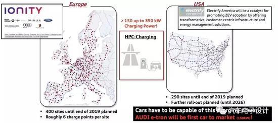 我们重点来看看这个350kW的充电桩,之前好像一直仅仅是在保时捷相关区域。
