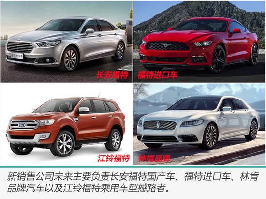"""长安福特将""""收编""""福特中国-进口车业务"""