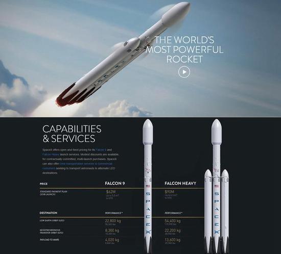 与火星为伴!特斯拉将Roadster跑车送上太空