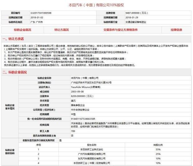 东风抛售本田中国全部股权 广汽本田接手