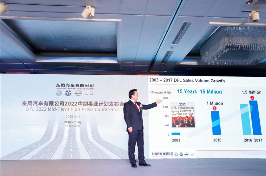 增销百万辆、年售3000亿 东风有限如何兑现军令状