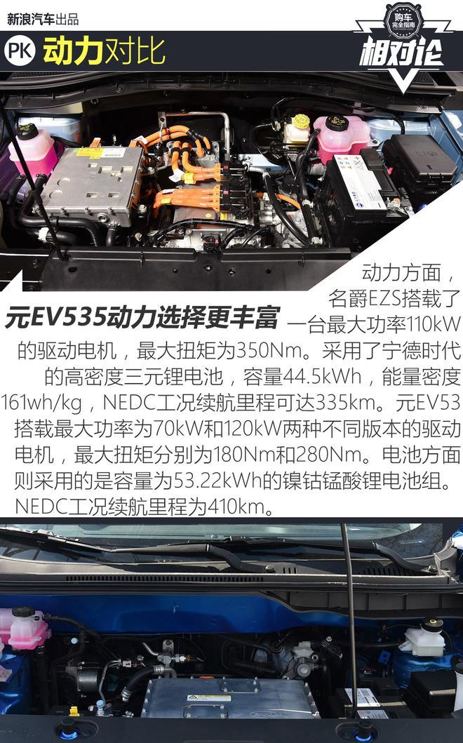 热门电动车PK 名爵EZS对比比亚迪元EV535