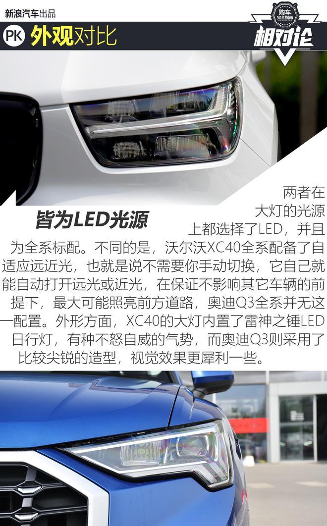 时尚精品紧凑型SUV怎么选?沃尔沃XC40对比奥迪Q3