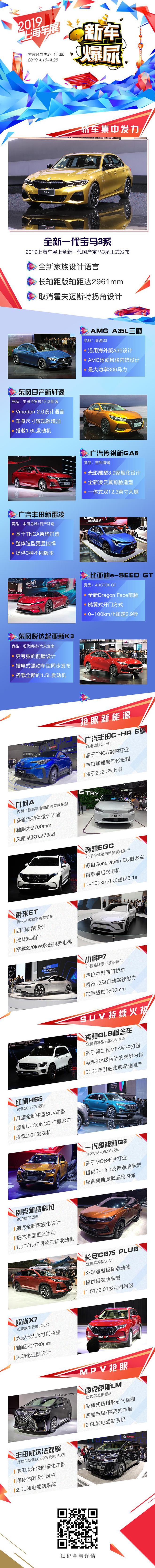 新车爆尿:一图掌握上海车展重磅新车