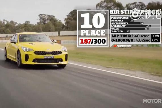 视频:2018性能车全收录,国外媒体横评10台极品性能车