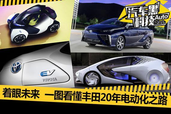 20年电动化之路 一图看懂丰田的过去与未来